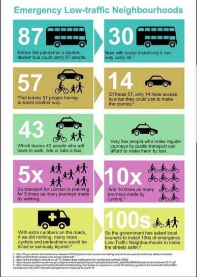 Emergency Low-Traffic Neighborhoods