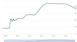 Fed balance sheet (2)
