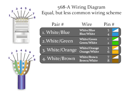 wiring diagram for cat5 and cat6 wiring image cat6 wiring diagram uk wiring diagram on wiring diagram for cat5 and cat6