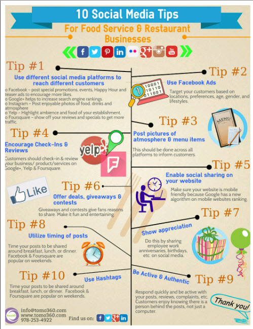 10 Social Media Tips For Food Service and Restaurant ...