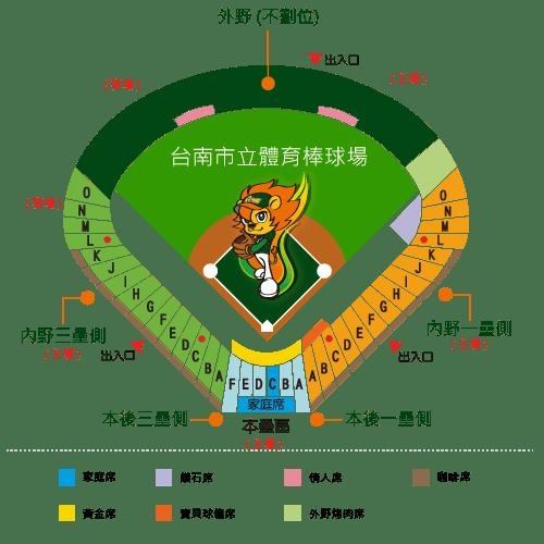 台南棒球場の座席図