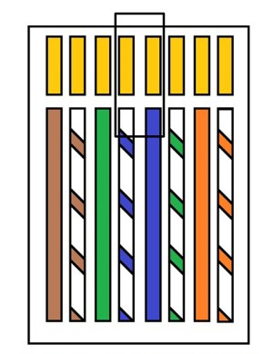 ether: CAT6 cable and its wire order by color | tomorrow started