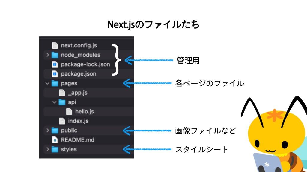 生成されるファイルの図