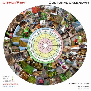 Rshi Calendar of Yearly Events