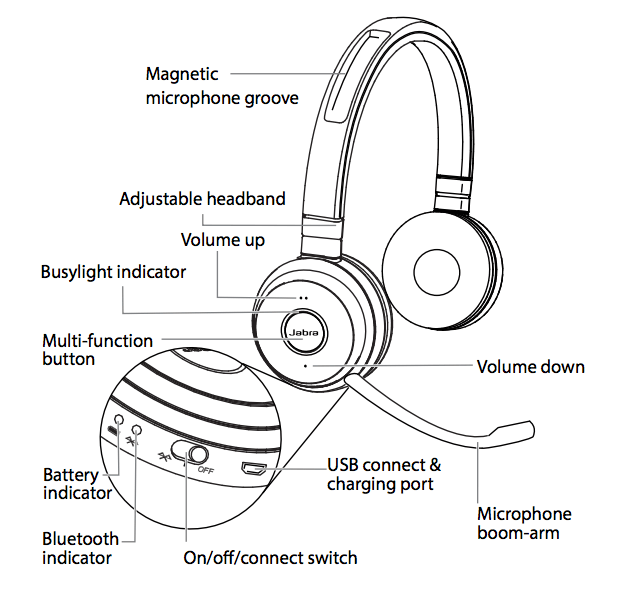 Lync headset: Jabra Evolve 65 MS, Stereo review (2/3)
