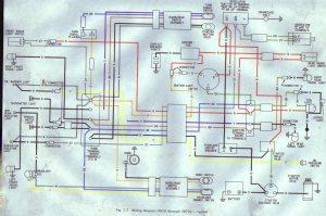 HarleyDavidson Wiring Diagrams And Schematics
