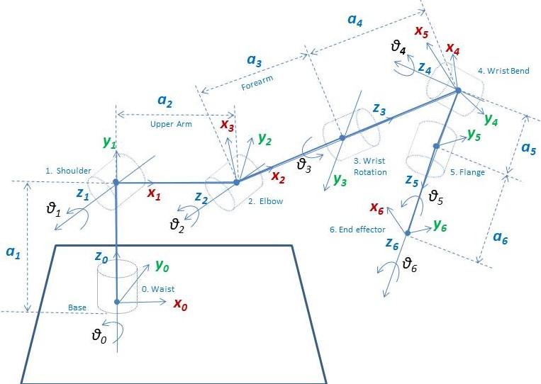 6-axis-angles-1.jpg?w=763&ssl=1