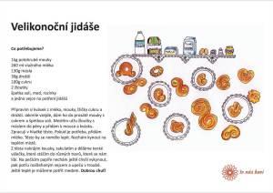Recept_velikonocni jidase-min