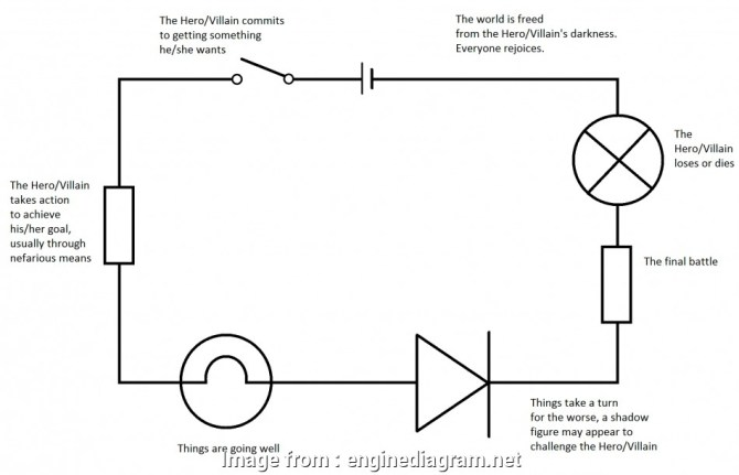 diagram 5 best images of basic electrical wiring diagrams