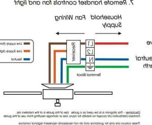 Cat, Wiring Diagram Perfect Cat5 Vs Cat5E Cat6 Cables Network Tele In, 5E 6 Wiring Diagram On