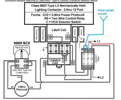 Hand Off Auto Switch Wiring | Avecdd Unix Hand Off Auto Wiring Diagram Starter Motor on