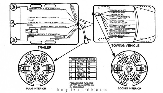 diagram gm 7 way wiring diagram 2006 full version hd