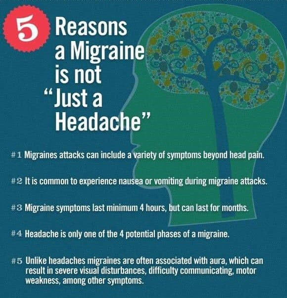 "Reasons a migraine is not ""just a headache"""