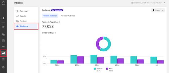 Información del seguidor de estadísticas de audiencia de Facebook