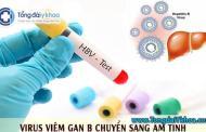 Điều trị đưa viêm gan B về âm tính nghĩa là gì?