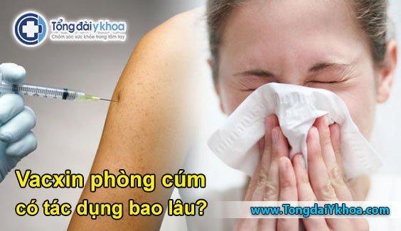 vacxin phong cum co tac dung bao lau flu vaccine