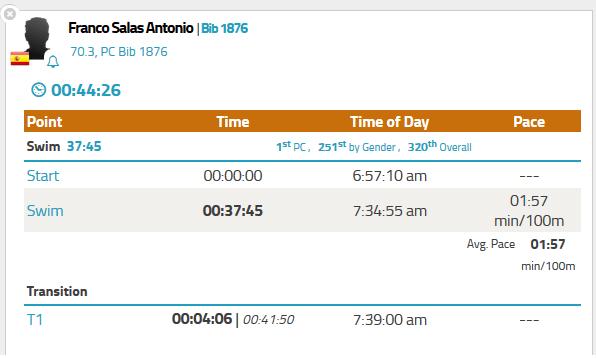 Tiempos de la Natación y T1 - Ironman 70.3 Cozumel