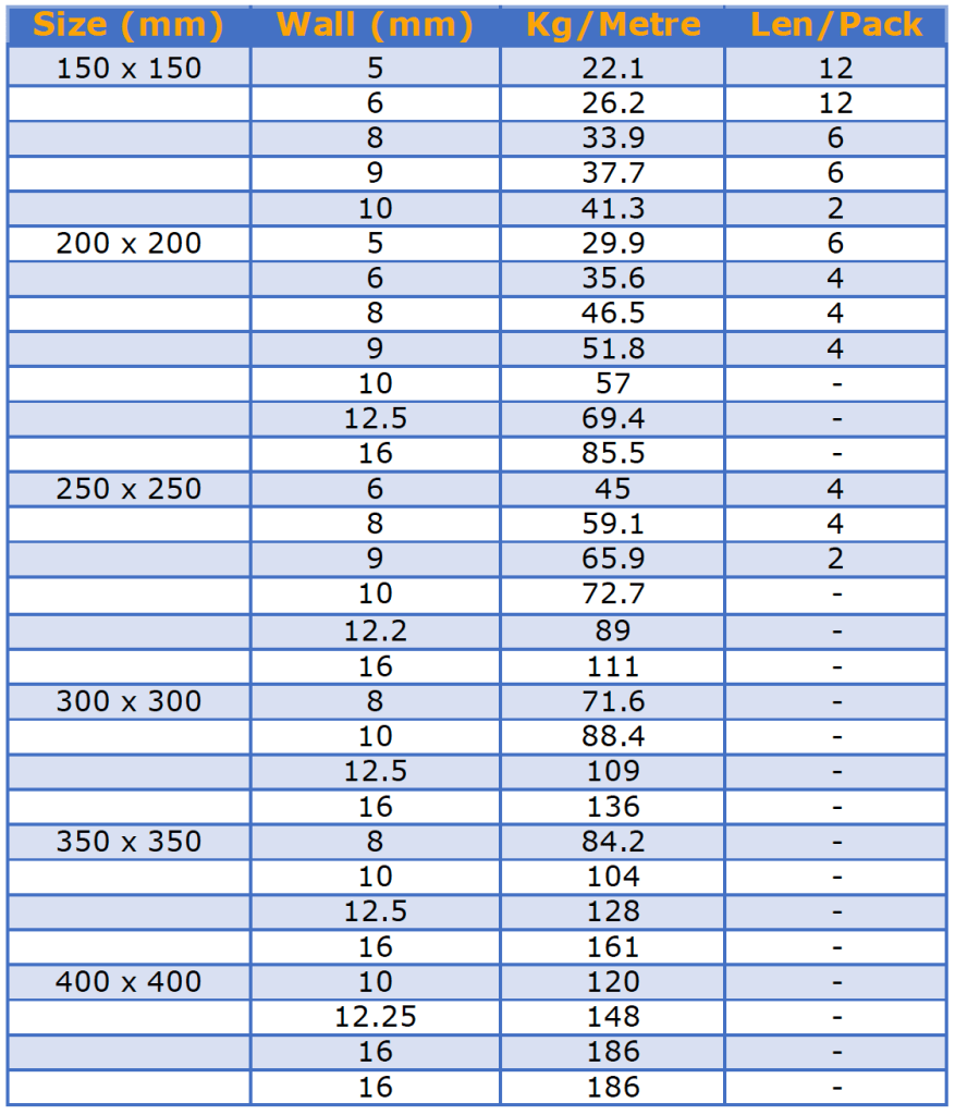 Size and weight chart of rectangular hollow structure steel.