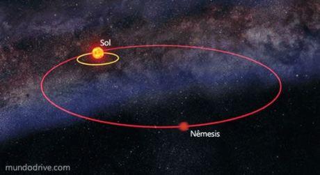 Espaço do leitor: O Segundo Sol esteve todo esse tempo registrado na Pedra Asteca - Parte I 6