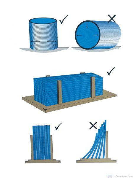 Bảo quản tấm theo phương đứng - Vận chuyển và bảo quản polycarbonate
