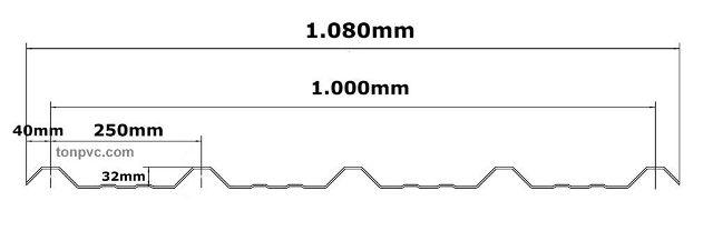 Bản vẽ quy cách kỹ thuật, Tôn Nhựa ASA/PVC 5 Sóng Vuông