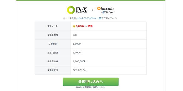 PからB交換レート