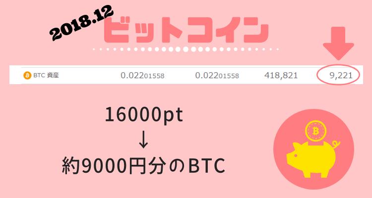 マクロミル201812ビットコイン
