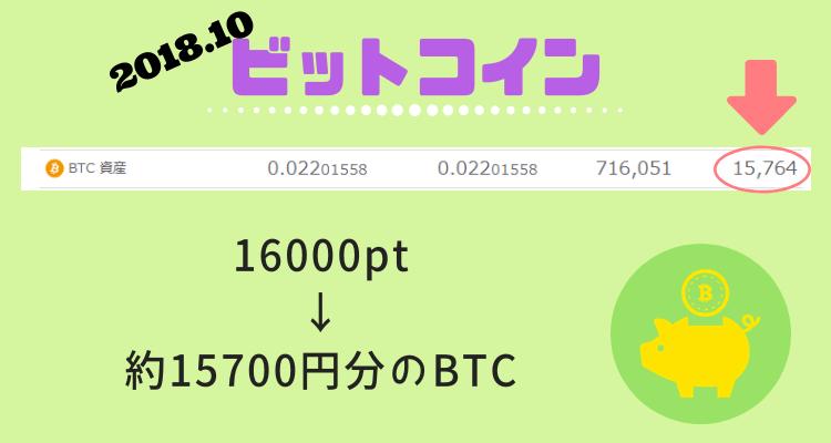 2018年10月ビットコイン