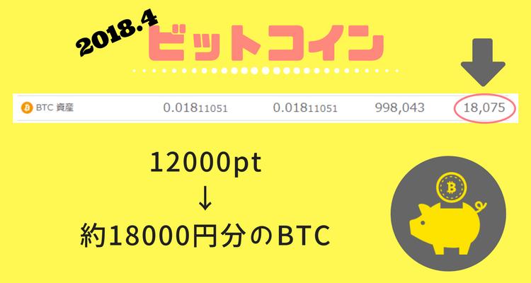 2018.4ビットコイン