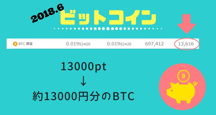 2018.6ビットコイン