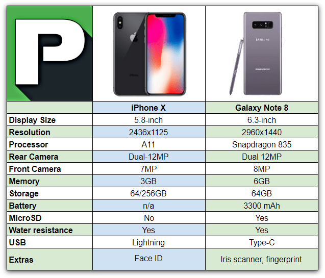 iPhone-X-vs-Galaxy-Note-8-1.png
