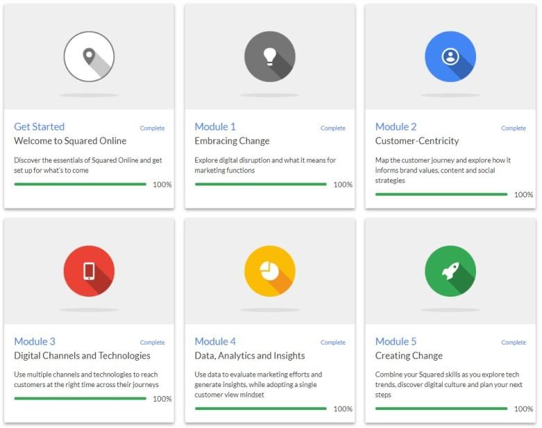 구글 스퀘어드온라인의 코스 메인 페이지: 총 6가지 모듈로 구성되어 있다. Main Page of Google Squared Online: Set 6 Modules