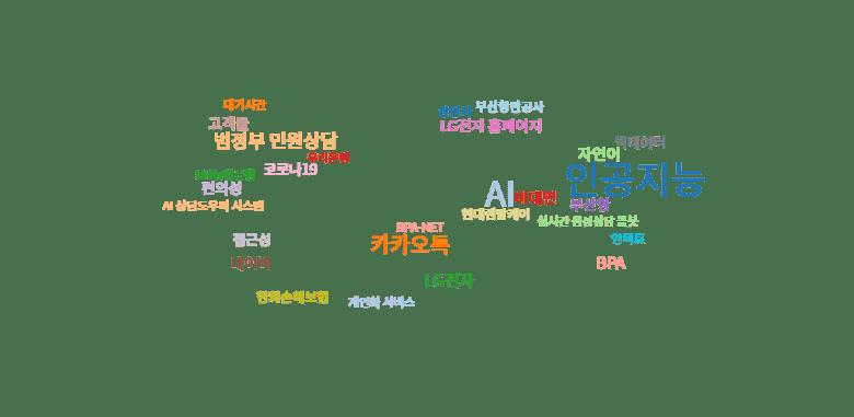 국내 챗봇 관련 뉴스기사 키워드 분석 (워드 클라우드 분석): 2020년 8월