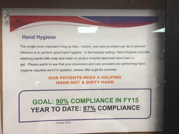 Hand Hygene