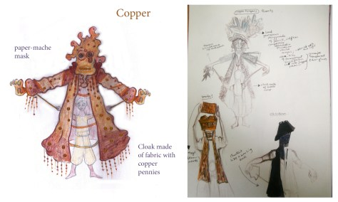 Designer Drawing for the character