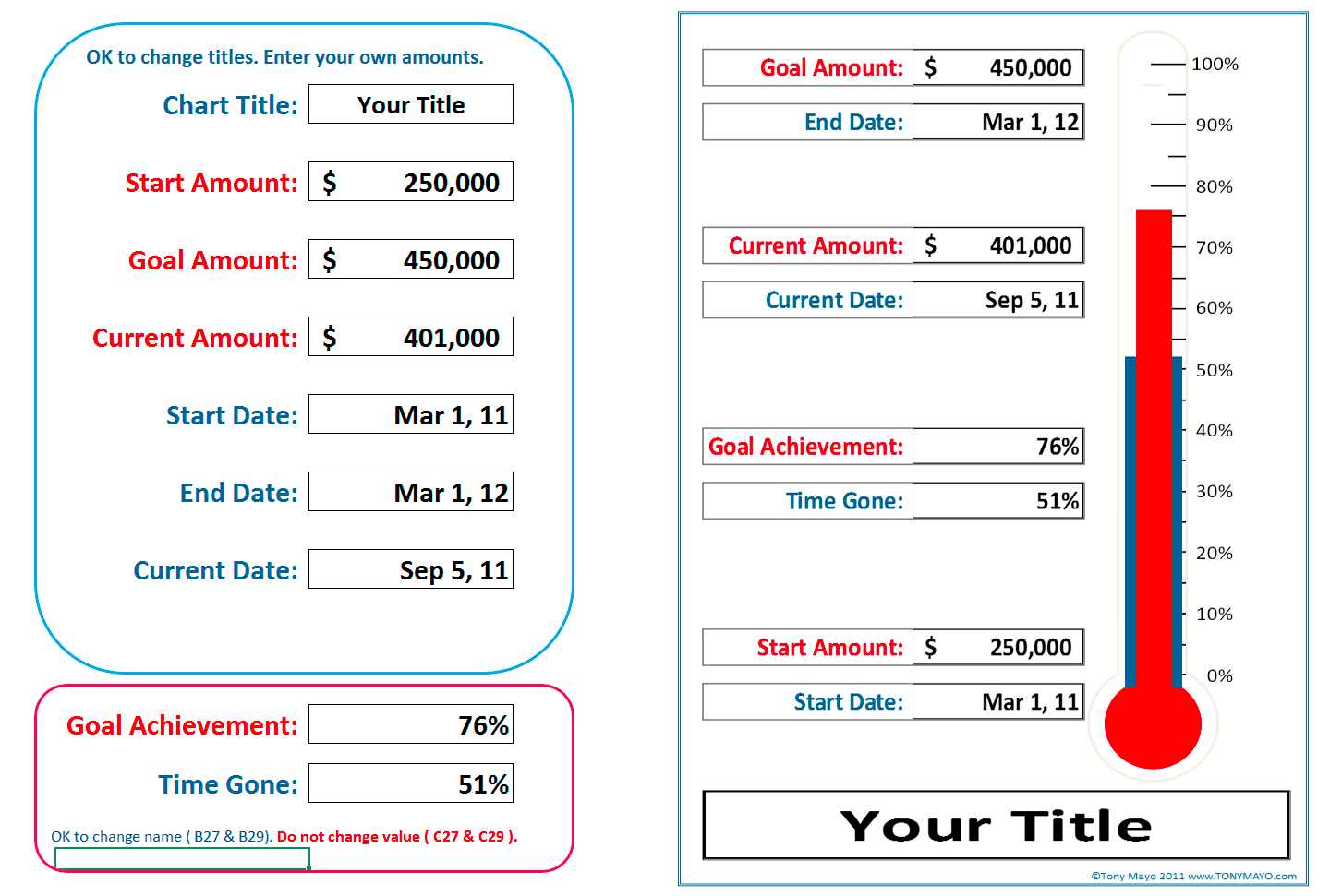 For Example My Free Trailing Twelve Month Excel Template Is Very Popular