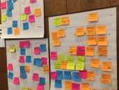 STSA IBM Design Thinking