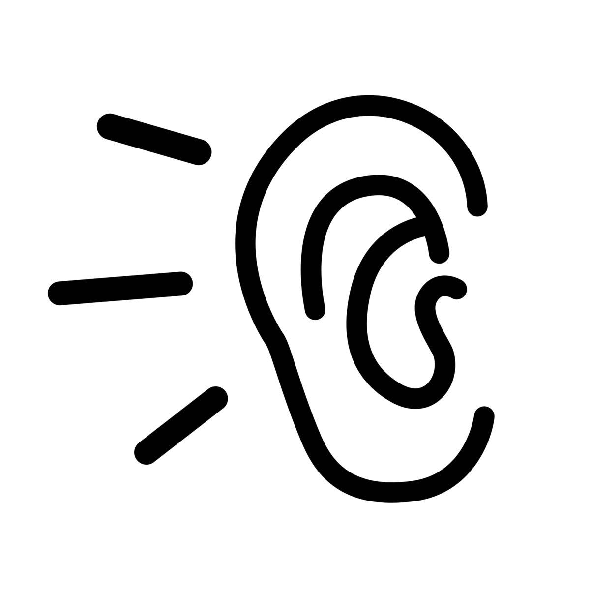 Listening And Empathy Making Your Marketing More Human