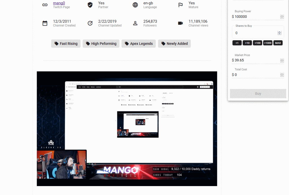 c9 Mang0 Twitch Stock | Too Far Gone