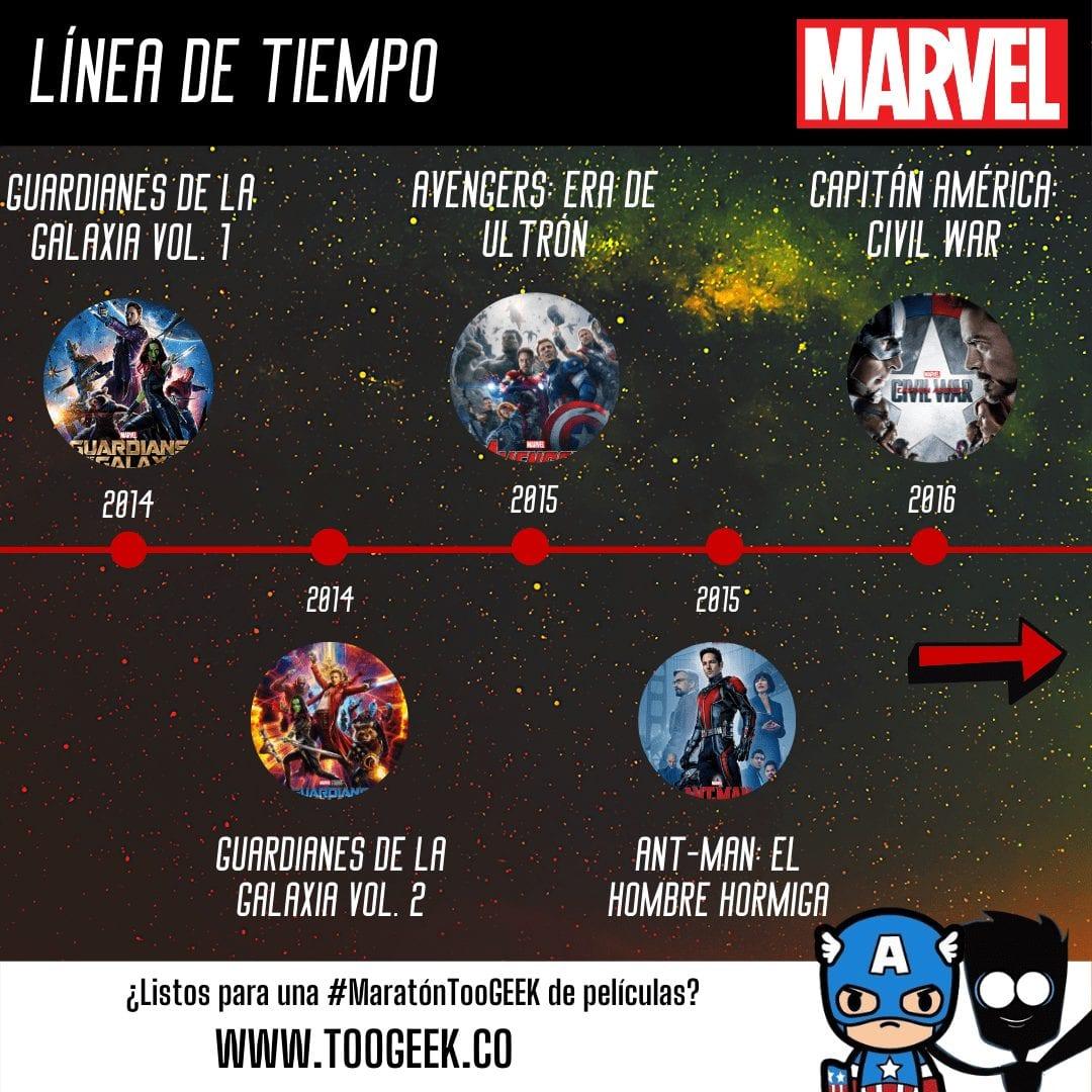Universo cinematográfico de Marvel 26