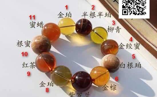 Цвета янтаря на китайском языке