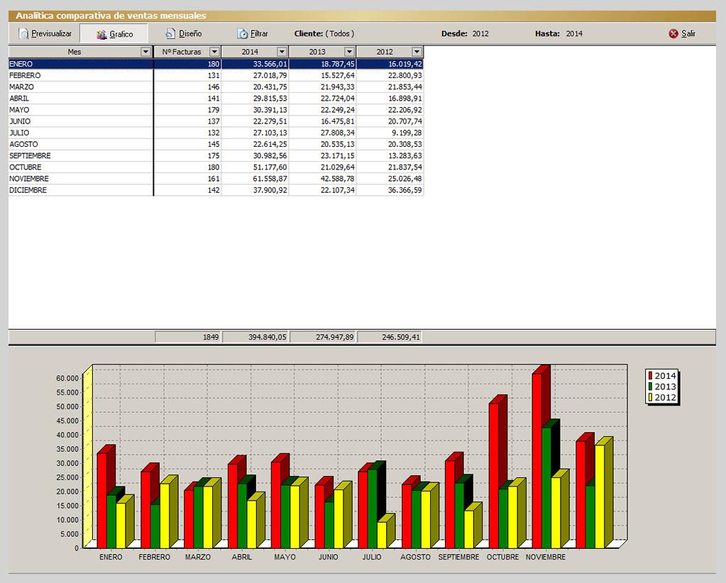 Software Agro Estadísticas