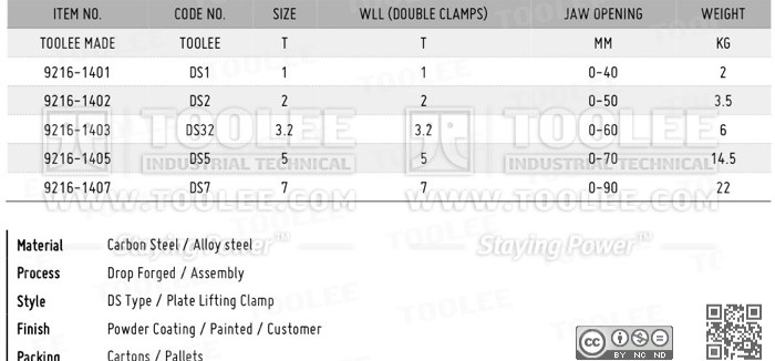 9216 QS Type Double Steel Plate Lifting Clamp DATA