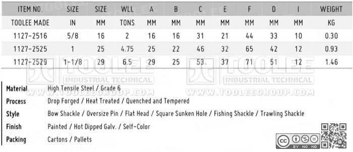 1127 Trawling Bow Shackle Square Sunken Hole DATA