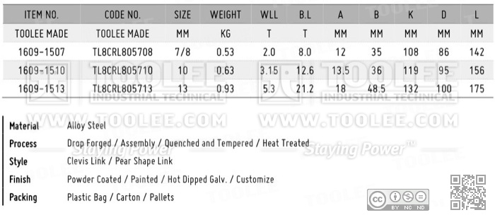 1609 Clevis Pear Shape Link data