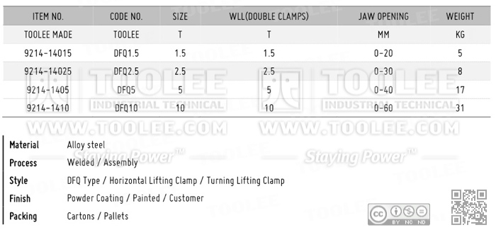 9214 DFQ Type Turning Lifting Clamp DATA