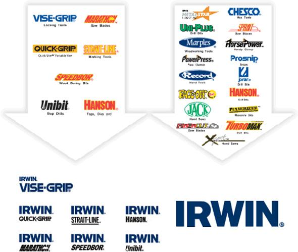 Irwin Tool Brands