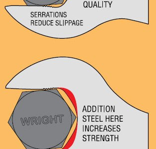 Wright WrightGrip Anti Slip Wrench Design