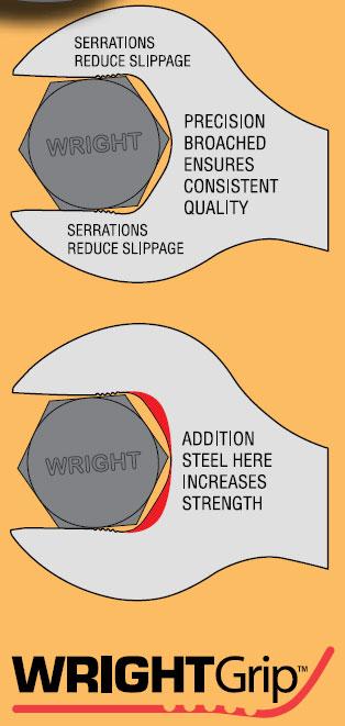 Wright WrightGrip Anti Slip Wrench Design