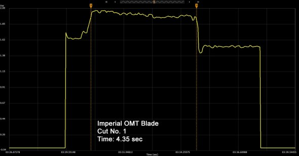 Imperial OMT Blade Cut Number 1